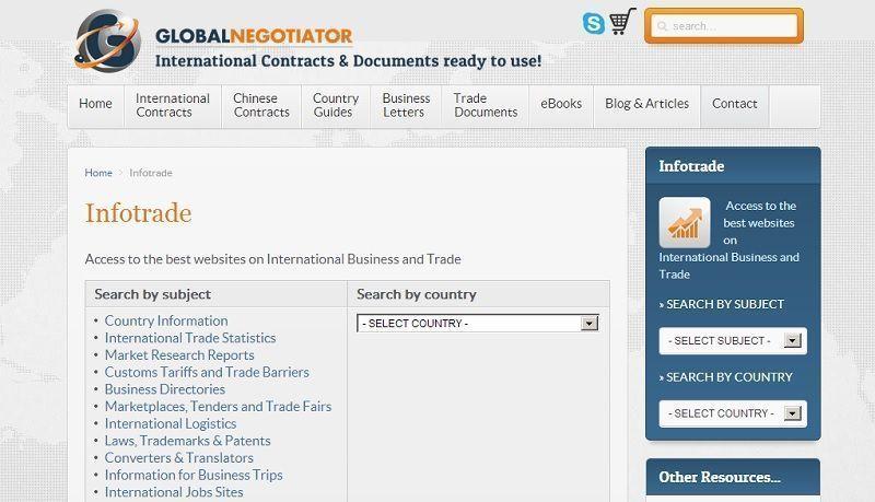 International-trade-information-9